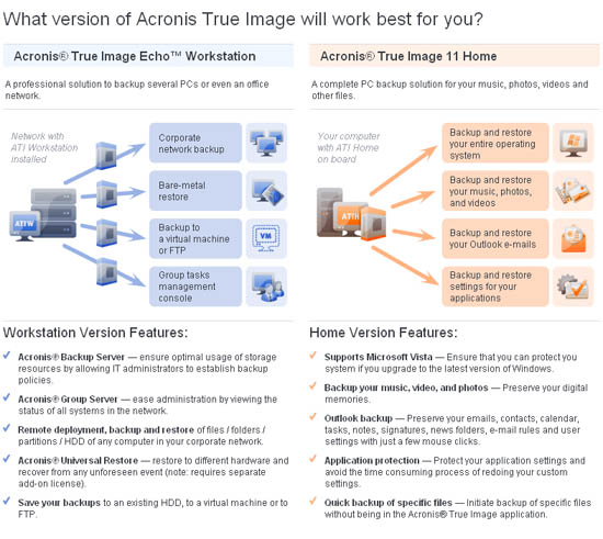 Acronis true image enterprise server v8.0.1201 russian ...