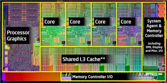 Cpu Diagram on Intel Quad Core Processor Diagram
