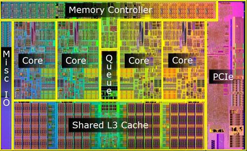 Intel Processor Diagram Intel Core i7 Processors