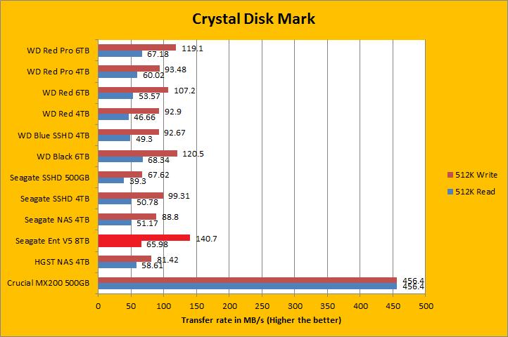 Seagate Enterprise Capacity 3 5 HDD V 5 ST8000NM0055 8TB