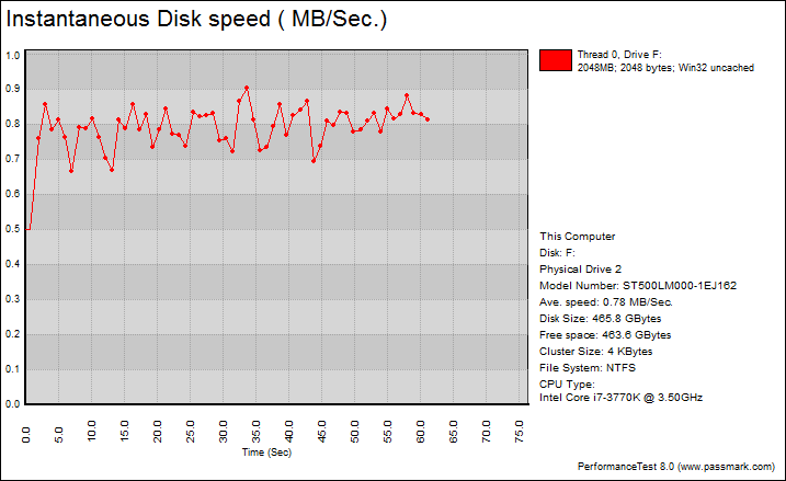 Seagate Laptop SSHD ST500LM000 500GB Review (Page 8 of 10